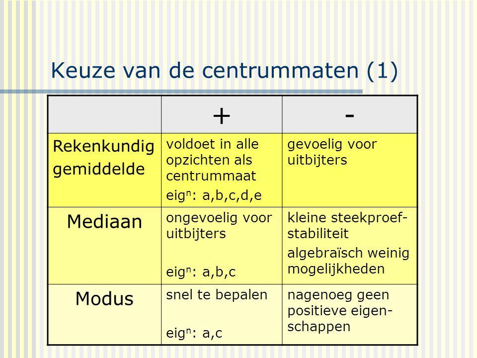 Keuze van de centrummaten (1)