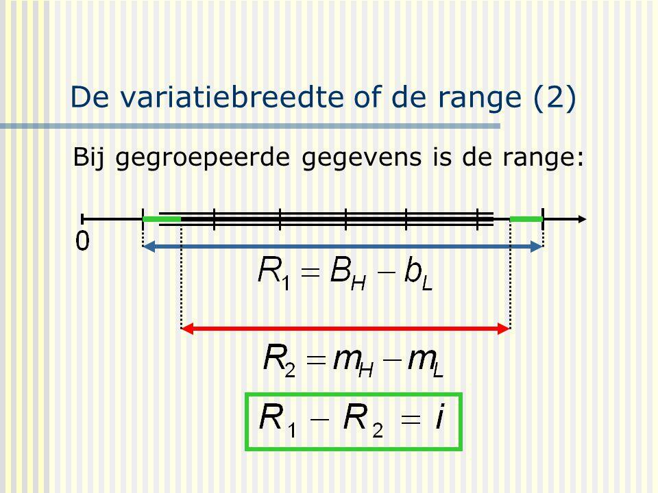 De variatiebreedte of de range (2)