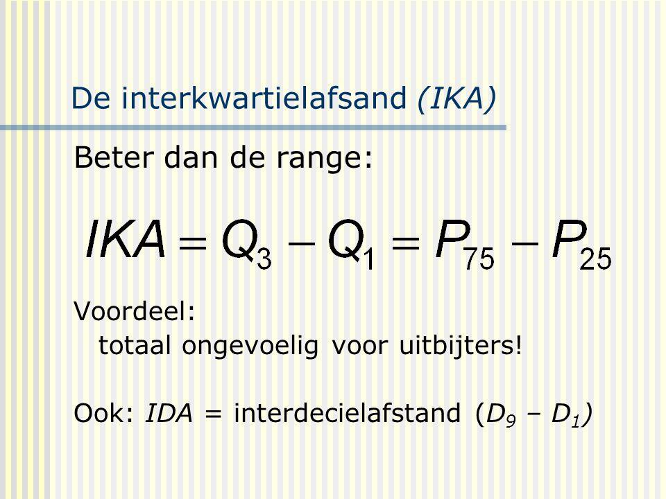 De interkwartielafsand (IKA)