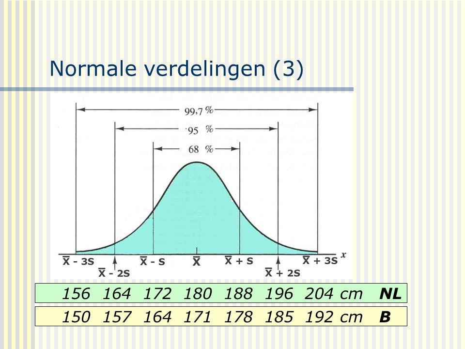 Normale verdelingen (3)