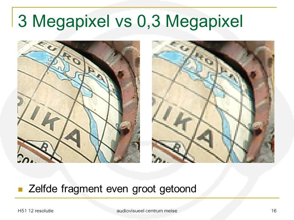 3 Megapixel vs 0,3 Megapixel
