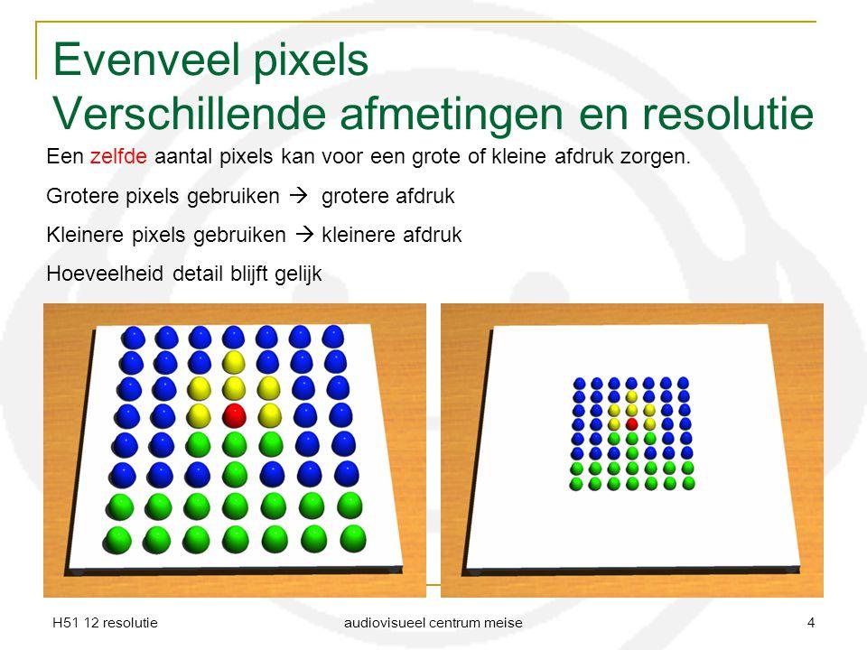 Evenveel pixels Verschillende afmetingen en resolutie