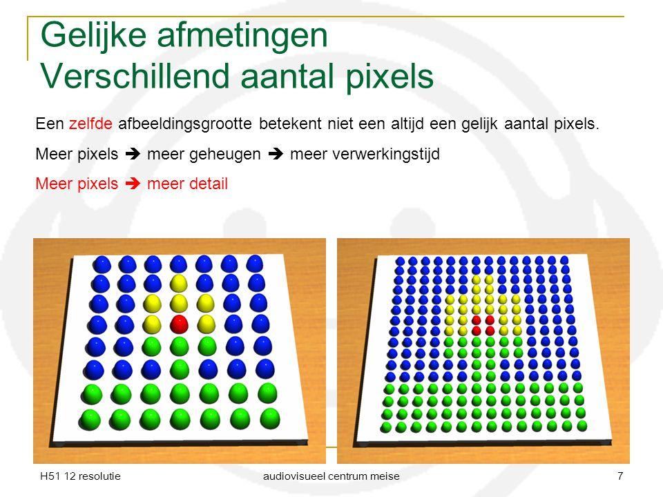 Gelijke afmetingen Verschillend aantal pixels