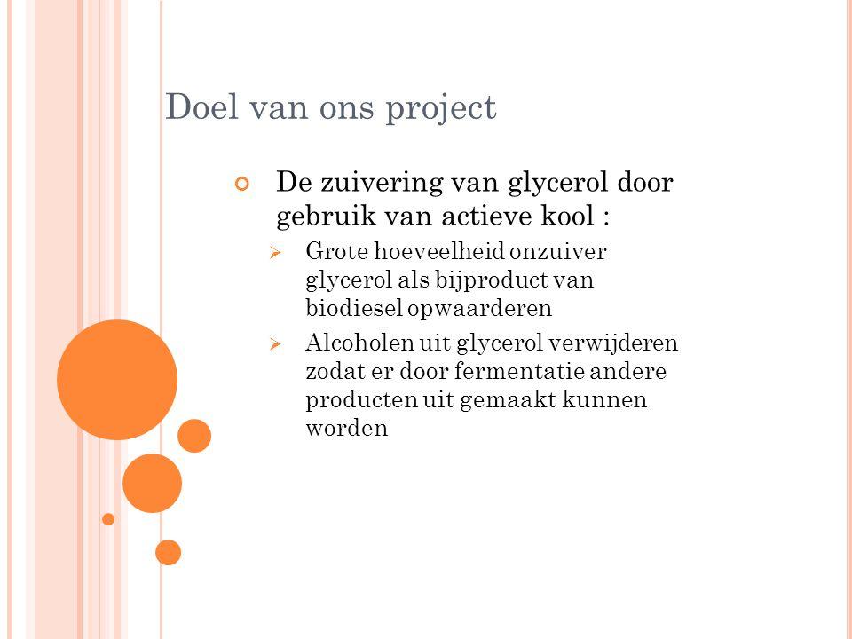 Doel van ons project De zuivering van glycerol door gebruik van actieve kool :