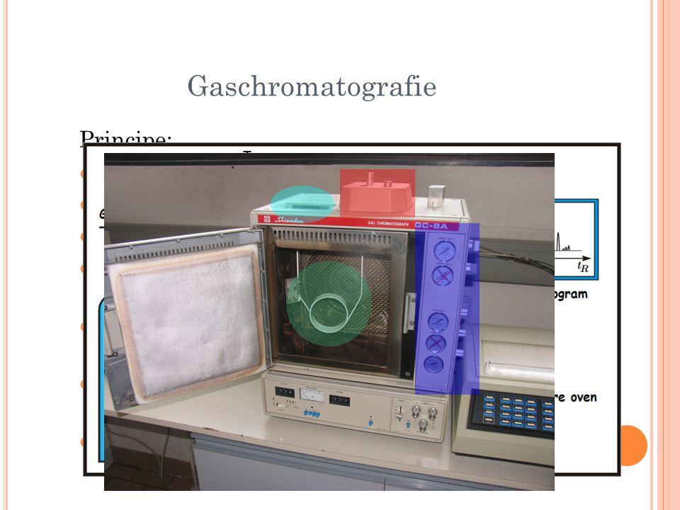 Gaschromatografie Principe: