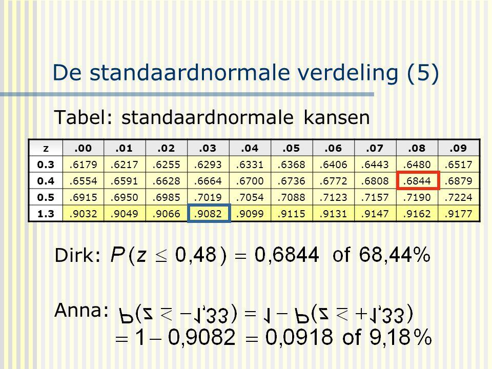 De standaardnormale verdeling (5)