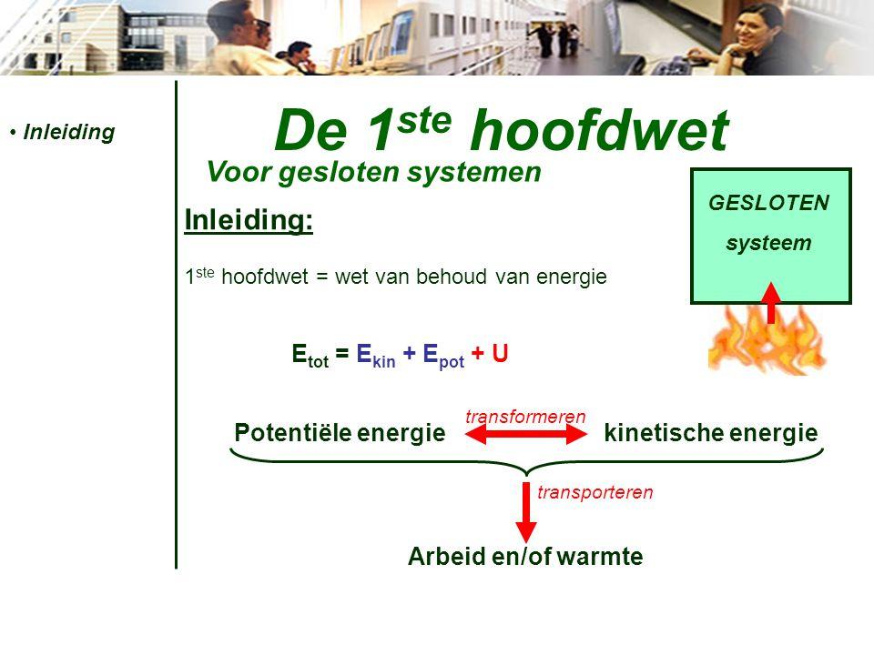 Potentiële energie kinetische energie