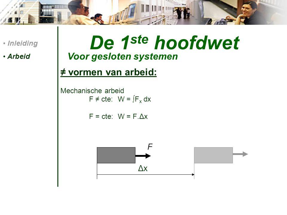 De 1ste hoofdwet Voor gesloten systemen ≠ vormen van arbeid: F Δx