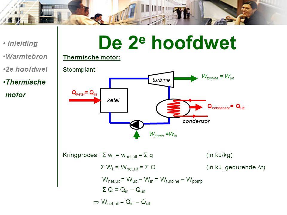 De 2e hoofdwet Inleiding Warmtebron 2e hoofdwet Thermische motor