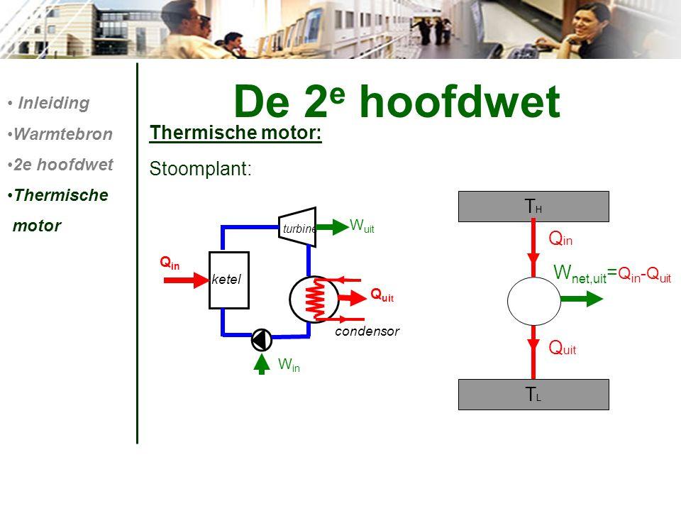 De 2e hoofdwet Thermische motor: Stoomplant: TH Qin Wnet,uit=Qin-Quit
