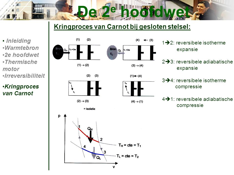 De 2e hoofdwet Kringproces van Carnot bij gesloten stelsel: