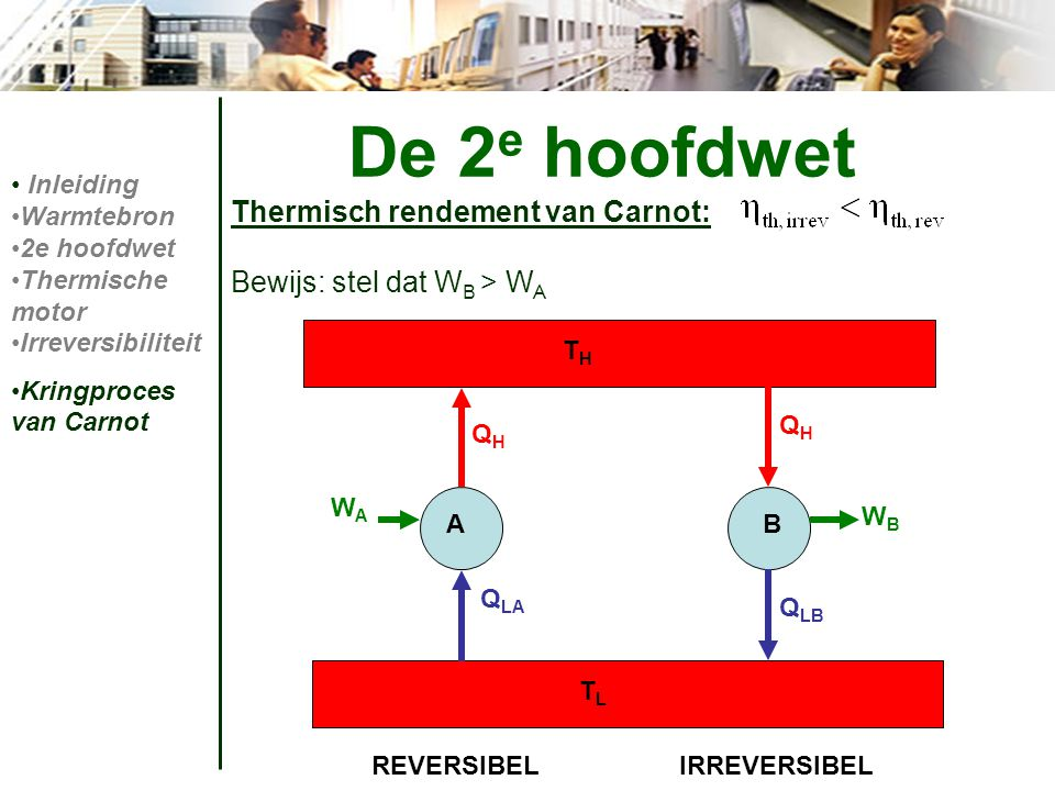 De 2e hoofdwet Thermisch rendement van Carnot: