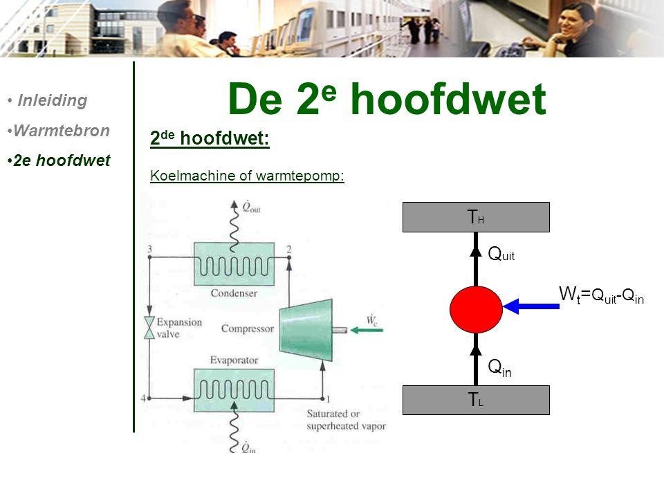 De 2e hoofdwet 2de hoofdwet: TH Quit Wt=Quit-Qin Qin TL Inleiding