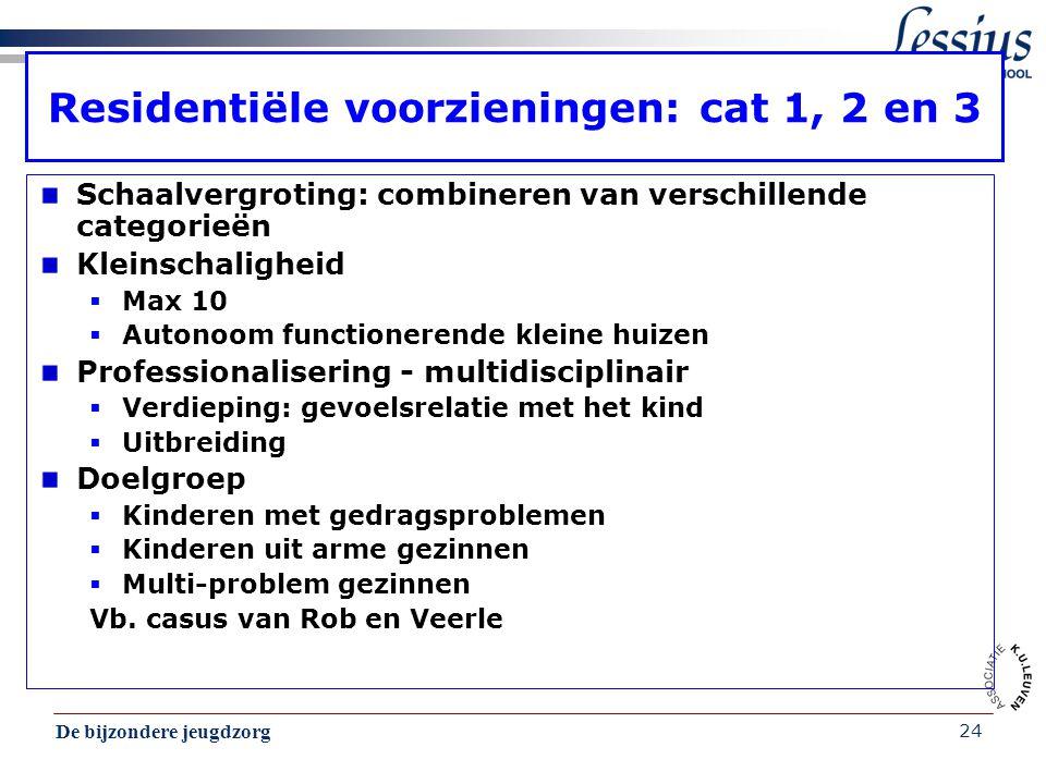 Residentiële voorzieningen: cat 1, 2 en 3