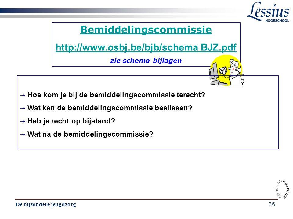 Bemiddelingscommissie http://www.osbj.be/bjb/schema BJZ.pdf