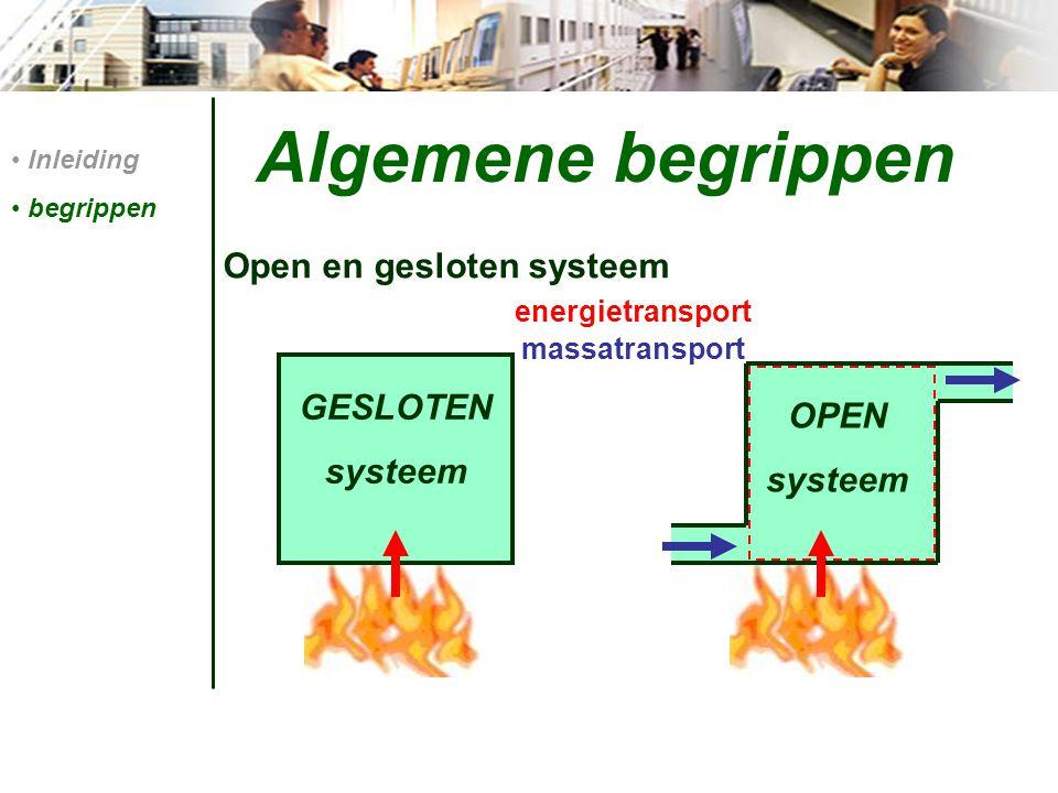 Algemene begrippen Open en gesloten systeem GESLOTEN OPEN systeem