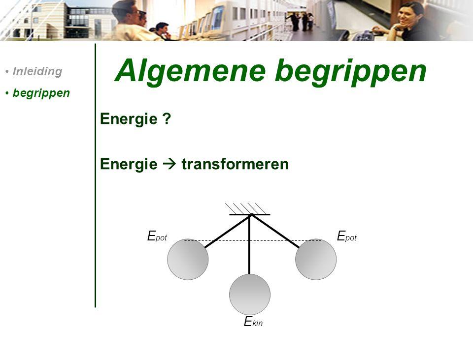 Algemene begrippen Energie Energie  transformeren Ekin Epot Epot