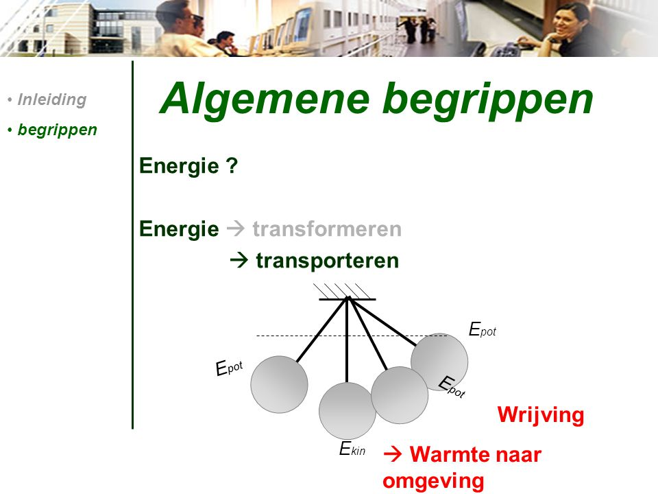 Algemene begrippen Energie Energie  transformeren  transporteren