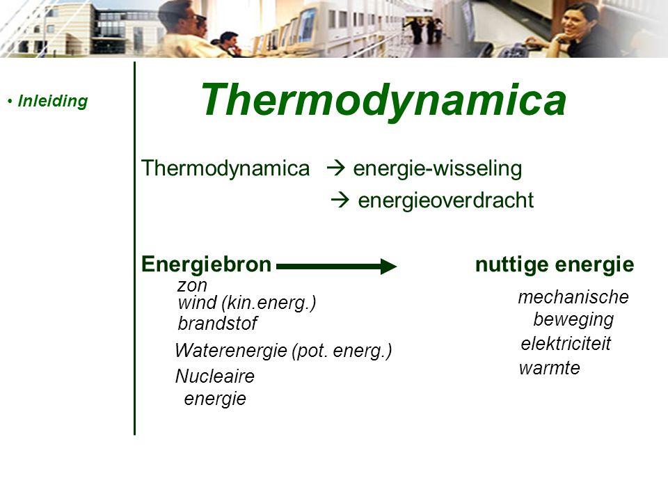 Waterenergie (pot. energ.)