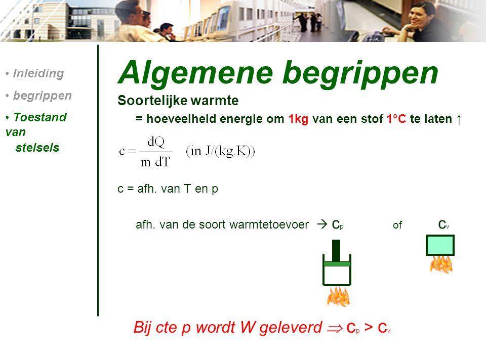 Bij cte p wordt W geleverd  cp > cv