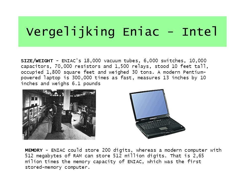 Vergelijking Eniac - Intel