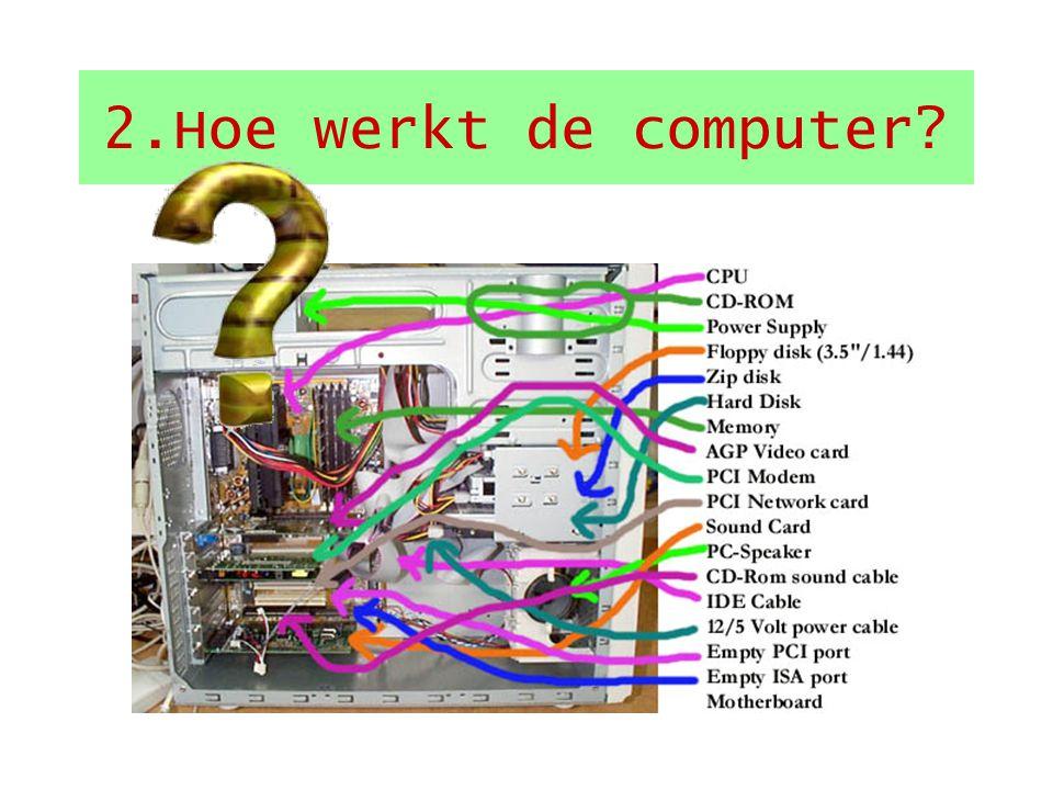 2.Hoe werkt de computer