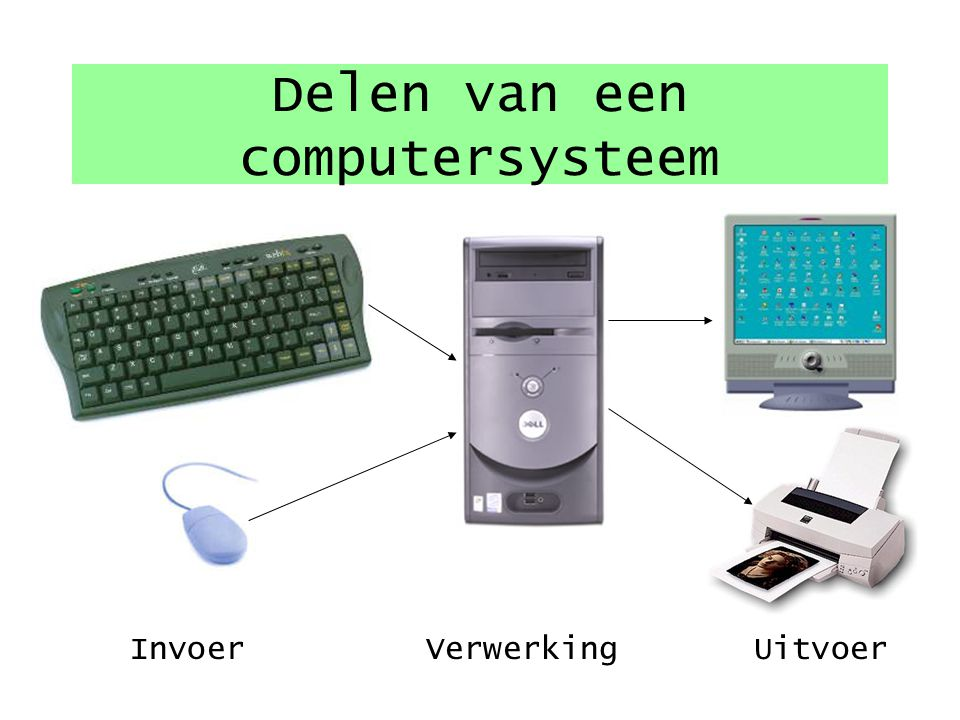 Delen van een computersysteem