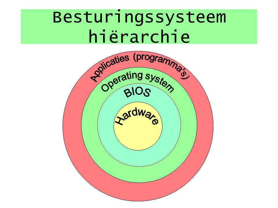 Besturingssysteem hiërarchie