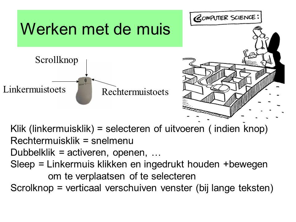 Werken met de muis Scrollknop Linkermuistoets Rechtermuistoets