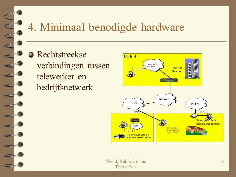 4. Minimaal benodigde hardware