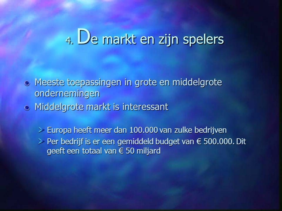 4. De markt en zijn spelers