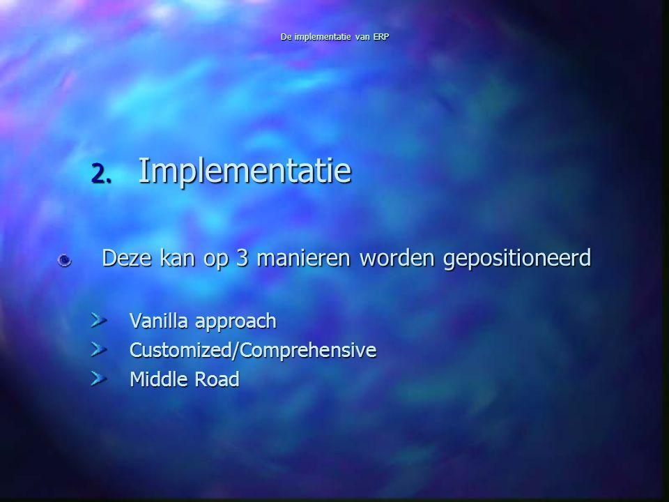 De implementatie van ERP
