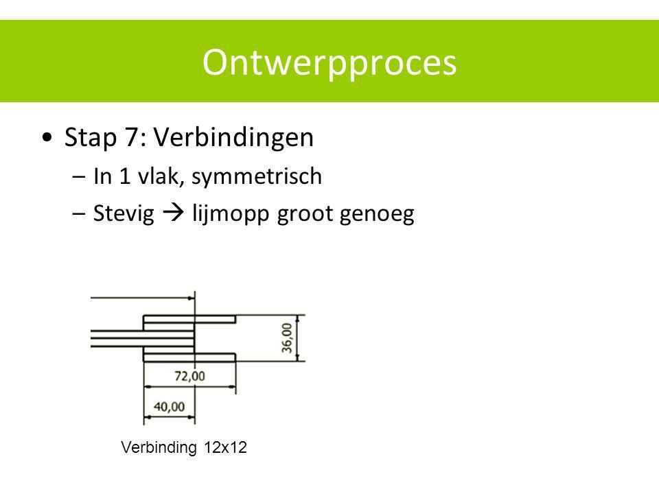 Ontwerpproces Stap 7: Verbindingen In 1 vlak, symmetrisch