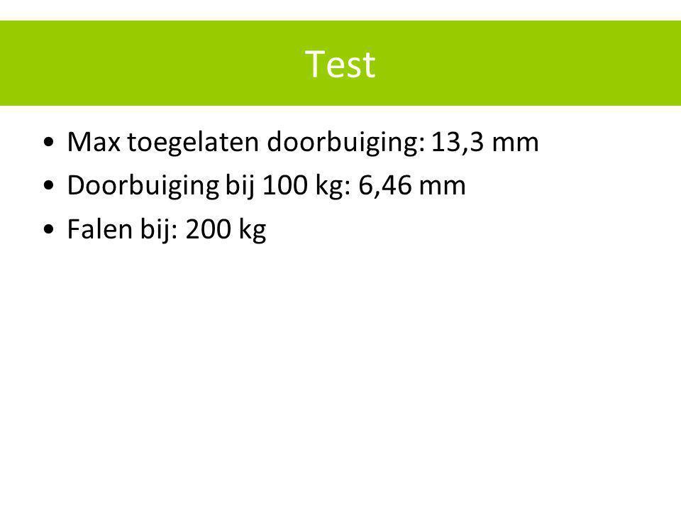 Test Max toegelaten doorbuiging: 13,3 mm