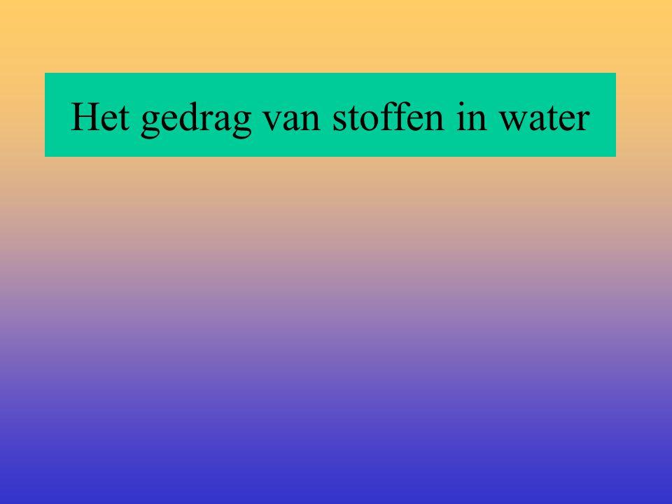 Het gedrag van stoffen in water