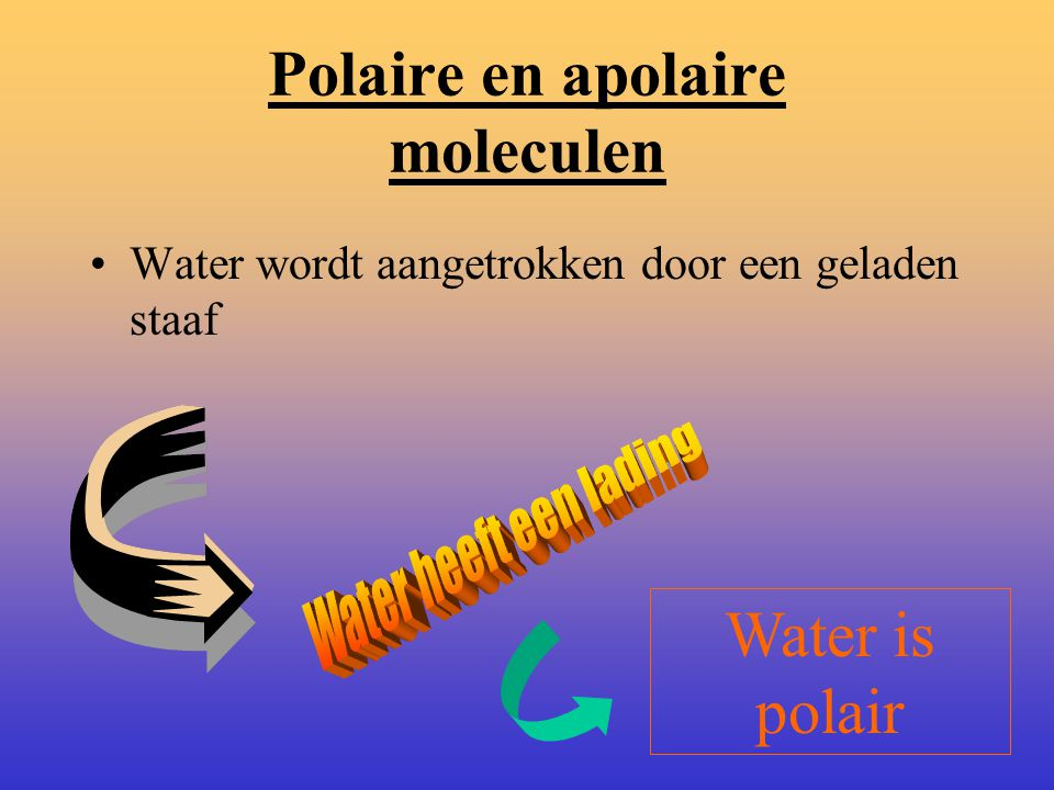 Polaire en apolaire moleculen
