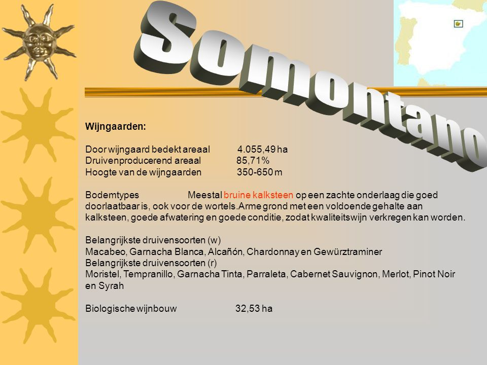 Somontano Wijngaarden: Door wijngaard bedekt areaal 4.055,49 ha
