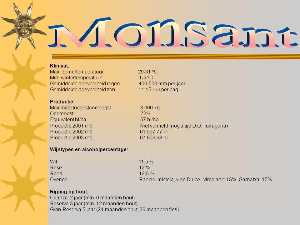 Monsant Klimaat: Max. zomertemperatuur 29-31 ºC