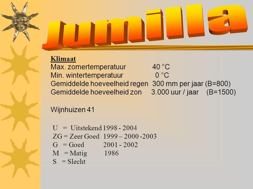 Jumilla Klimaat Max. zomertemperatuur 40 °C
