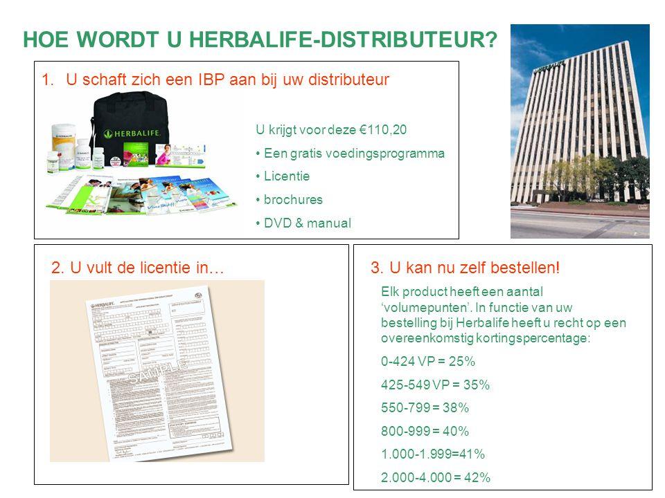 HOE WORDT U HERBALIFE-DISTRIBUTEUR