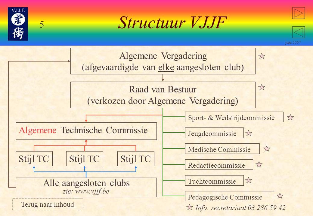 Structuur VJJF Algemene Vergadering (afgevaardigde van elke aangesloten club) Raad van Bestuur. (verkozen door Algemene Vergadering)