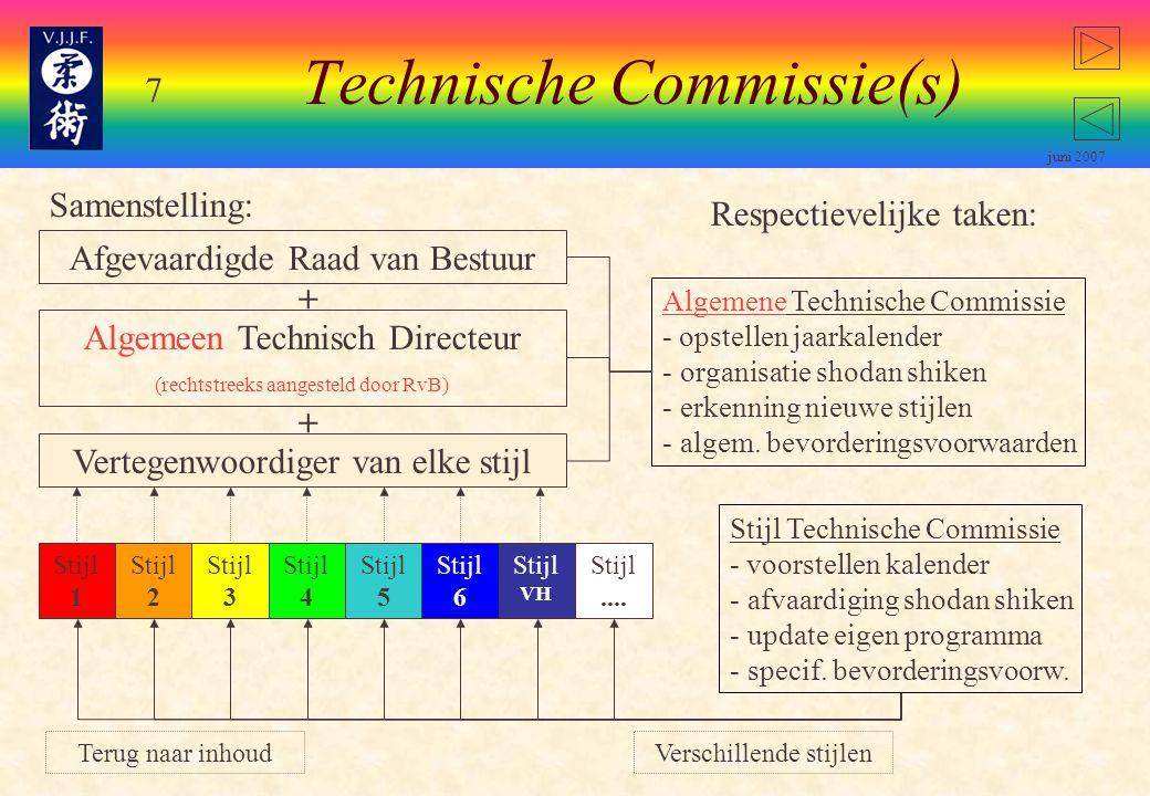 Technische Commissie(s)