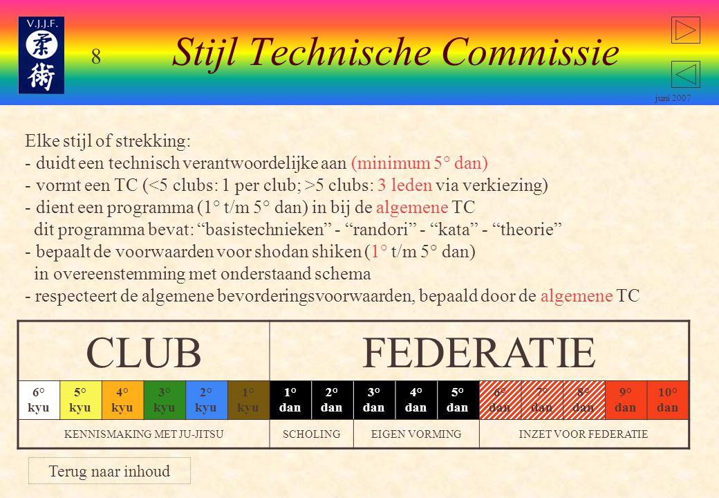 Stijl Technische Commissie