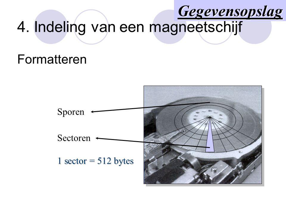 4. Indeling van een magneetschijf