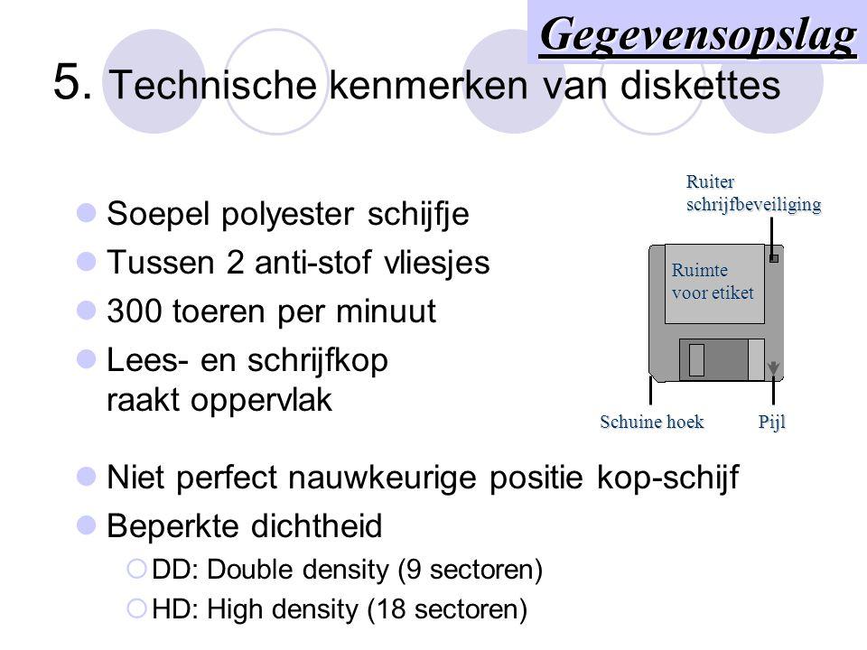 5. Technische kenmerken van diskettes