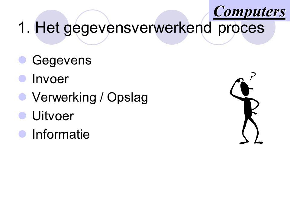 1. Het gegevensverwerkend proces