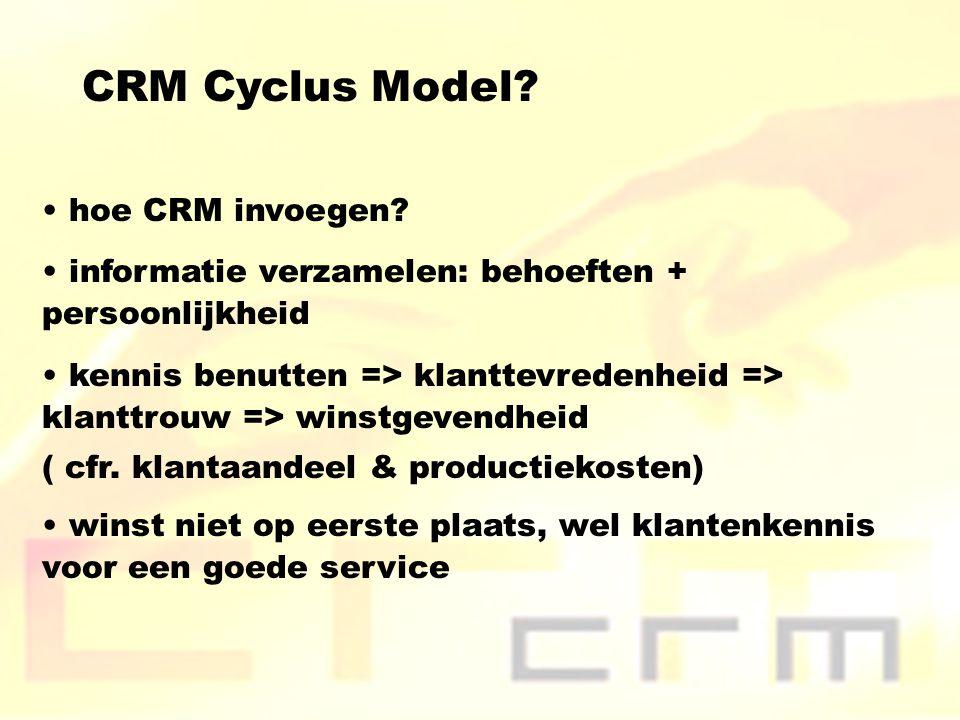 CRM Cyclus Model hoe CRM invoegen