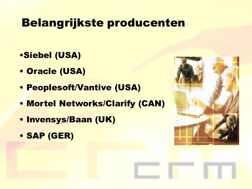 Belangrijkste producenten