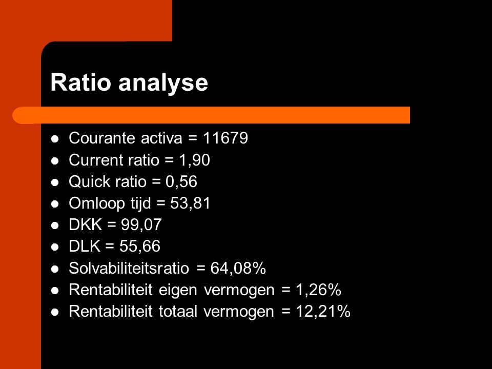 Ratio analyse Courante activa = 11679 Current ratio = 1,90
