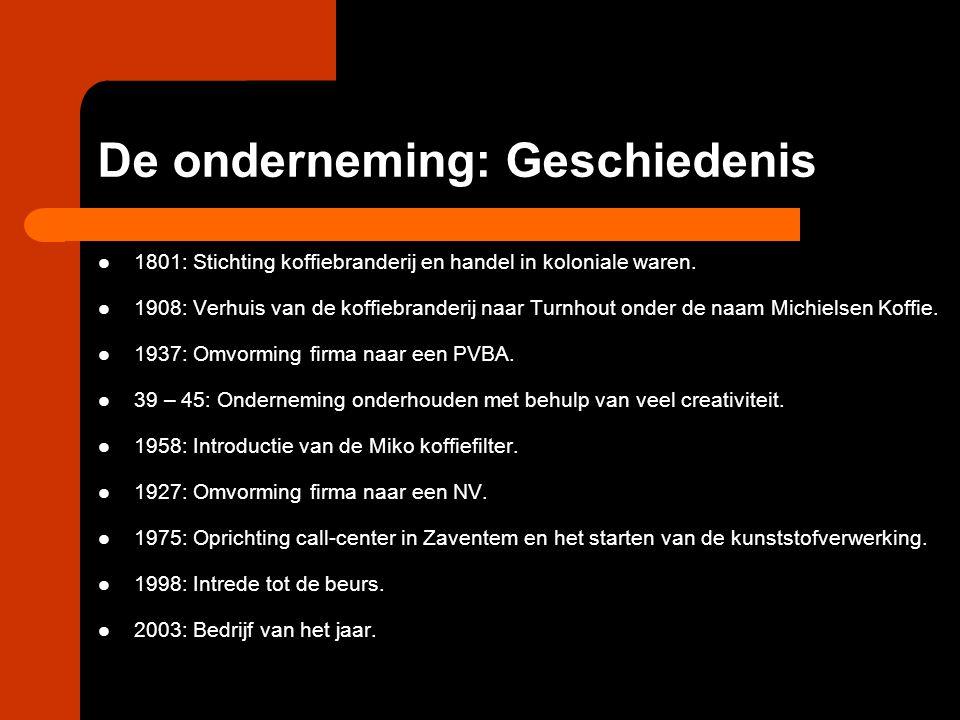 De onderneming: Geschiedenis